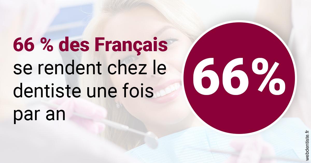 https://www.cabinetdentairedustade.fr/66 % des Français 1