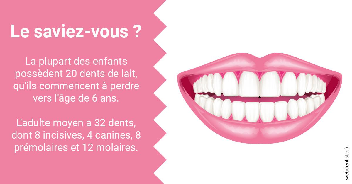 https://www.cabinetdentairedustade.fr/Dents de lait 2
